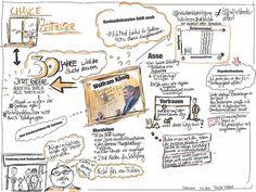 Endlagersuche: Graphic Recording Wolfram König
