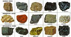 minerals and rocks | Arthur's Free