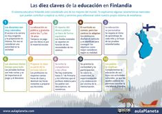 Las 10 claves del Sistema Educativo Finlandés #infografia #infographic #education