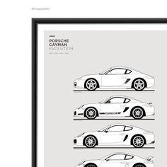 Porsche Cayman Generations Poster | Etsy Cayman S, Motor Car, Motors, Bodies, Evolution, Porsche, The Incredibles, Interiors, Vehicles