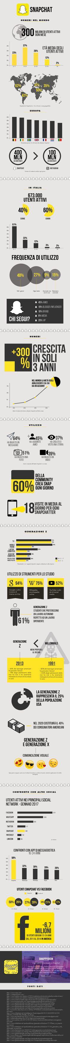 infografica snapchat