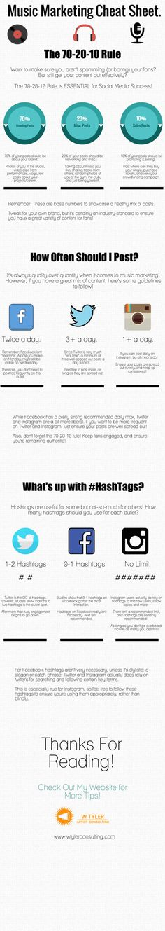 The Music Marketing Cheat Sheet Infographic #Infographics