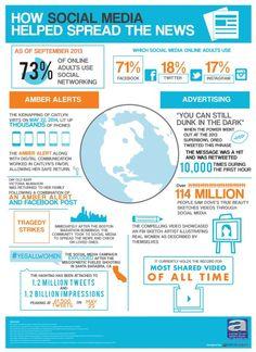 Cómo las Redes Sociales ayudan a difundir las noticias #infografia #infographic #socialmedia