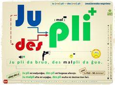 """MIGo: JU (mal)PLI - DES (mal)PLI ....""""(mal)kresko""""-esprimo. #migo #esperanto #juplidespli"""