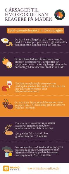#laktosefri #glutenfri #laktoseintolerance  #histaminintolerance #glutenintolerance #fødevareintolerance