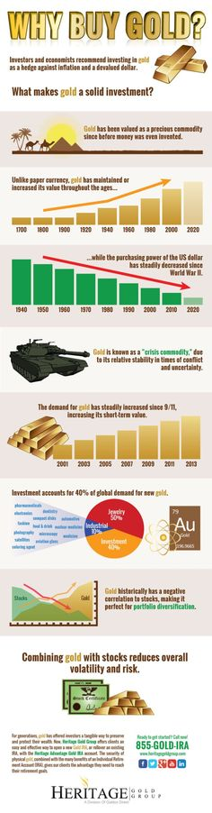 #Gold #GoldBuying #WhyGold : Why Buy Gold?