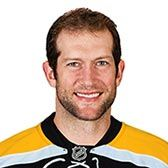 Get all the latest stats, news, videos and more on David Backes
