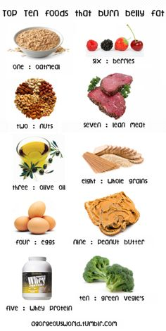 Top Ten Foods That Burn Belly Fat... I should have no belly fat bc I am addicted Peanut butter!!