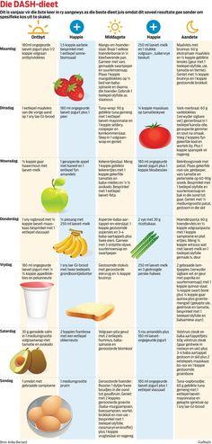 Dash-Dieet: hier is vir jou 'n korrekte eetplan 28 Dae Dieet, Dieet Plan, Diet Motivation, Motivation Quotes, Fish Cakes Recipe, Whole Food Recipes, Healthy Recipes, Kos, Tea Eggs