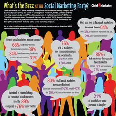 WHAT'S THE BUZZ AT THE SOCIAL MEDIA PARTY?