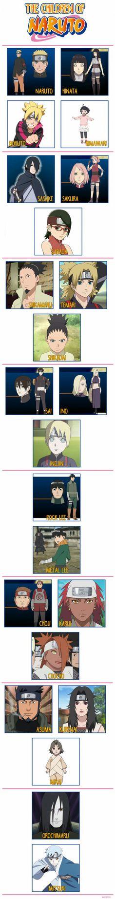 Naruto look at chocho