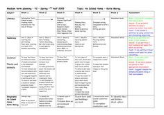 katie morag resources - Google Search Primary Classroom, Primary School, Katie Morag, Literacy Assessment, English Reading, Too Cool For School, School Stuff, Island Life, Sentences