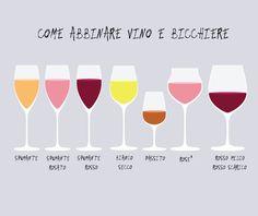 Abbinare vino e bicchiere #vinidelsud #vinisudexpo #bicchieregiusto