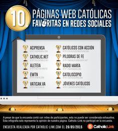 Biblioteca de Catholic-Link - Infografía: Las mejores páginas web católicas