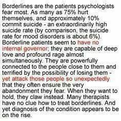 Borderline personality disorder paper need help?
