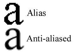 Aliased and anti-aliased