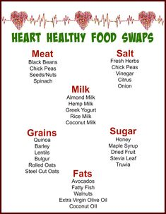 Food Replacements - Heart Healthy Food Substitutes Print out this handy chart to have these heart healthy food swap options at your finger tips.Print out this handy chart to have these heart healthy food swap options at your finger tips. Heart Diet, Heart Healthy Diet, Heart Healthy Recipes, Healthy Tips, Healthy Food Options, Eat Healthy, Healthy Drinks, Heart Disease Diet, What Is Healthy Food