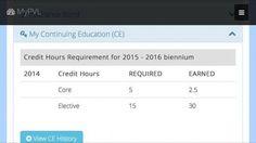 不動産ライセンス更新:CE(継続教育)完了!