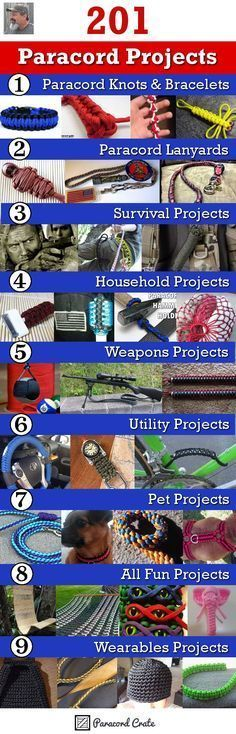 Over 200 paracord projects. Projects are listed by category, difficulty, and time. Perfect guide to keep track of new paracord project ideas.