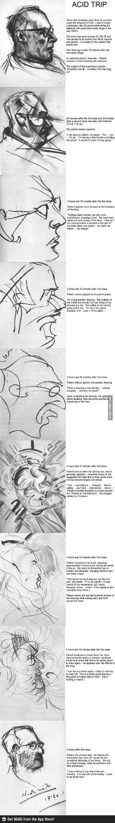 Drawing on acid