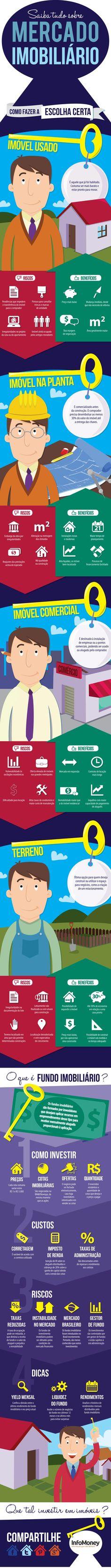 Comprar Imóveis é um dos Melhores Investimentos atualmente no Brasil. Veja as opções e Dicas para escolha certa na hora do Investimento em Imóvel!