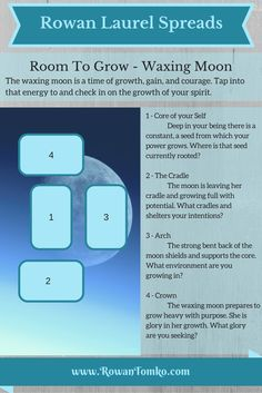 Room To Grow – Waxing Moon Tarot Spread                              …