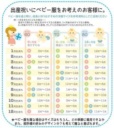 Baby Clothes Sizes, Baby Information, Chibi, Baby Necessities, Raising Kids, Baby Care, Baby Gifts, Kids Fashion, Children