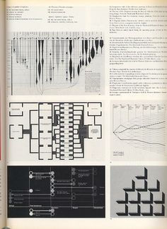 Graphis Diagram (1974-75)