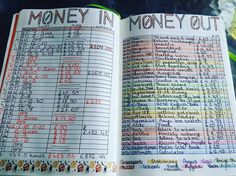 """26 Likes, 1 Comments - @mymagjournal on Instagram: """"Only just started tracking the money I'm making not just what I'm spending lol. #bujo…"""""""