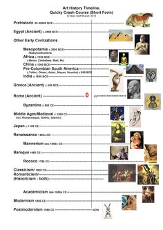 pin by square art on new lesson plans national art standards  these are my most recent quicky art history time lines which i use to teach surveys of art history i hope you them interes