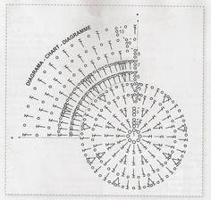 como hacer una boina a crochet en sencillos pasos Crochet Diagram, Periodic Table, Macrame, Google, Fashion, Flower, Log Projects, Types Of Tissue, Knits