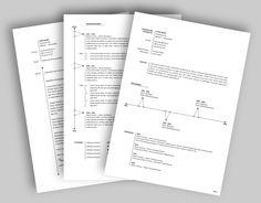 CV template 2021. Laat de lay-out van je CV pimpen en eventueel de tekst optimaliseren. www.mooicv.nl Cv Template, Templates, Bullet Journal, Van, Personalized Items, Tips, Stencils, Resume Templates, Vorlage