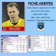 Olivier THUAL - Ligue d'Aquitaine