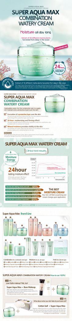 Nature Republic Super Aqua max Combination Watery Cream 80 ml - Green #6452043
