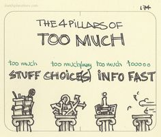 The four pillars of too much. Stuff, choice, information and tooooo fast. Time to cut down and clear the mental clutter. Gentle Parenting, Parenting Advice, Peaceful Parenting, Parenting Books, Yoga Quotes, Critical Thinking, Simple Living, Self Development, Life Lessons