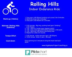 Indoor Bike Trainer Workout (www.bigskymultisportcoaching.com