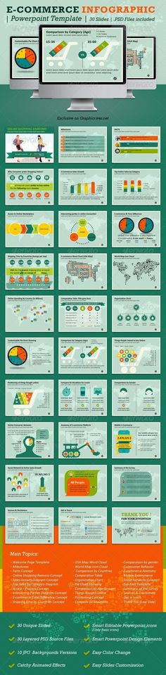 The State of US Digital Display Advertising [Infographic ...