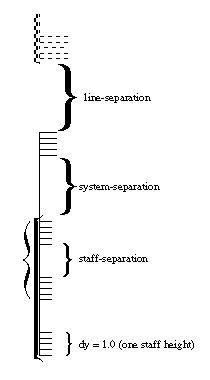 Common Music Notation Music Ed, Music Notes, Music Terms, Ukulele, Guitar, Music Note Symbol, Reading Sheet Music, Amazon Fire Stick, Music Theory