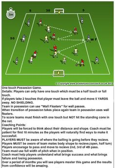 Best football training football exercises for youth,private soccer training drills soccer coaches near me,soccer practice video youth soccer drills Football Coaching Drills, Soccer Training Drills, Soccer Drills For Kids, Soccer Workouts, Soccer Practice, Soccer Skills, Soccer Games, Football Tactics, High School Soccer