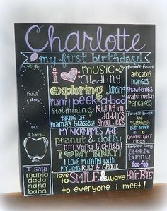 Hand Painted Birthday Chalkboard Sign Charlotte by ArtByGillian, $55.00