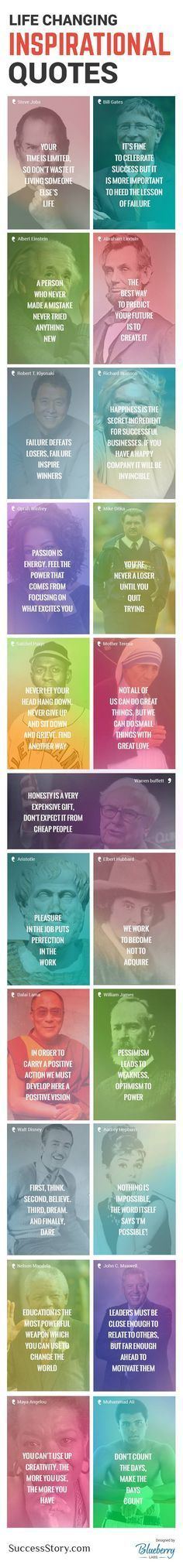 Something about the best inspirational quotes resonates with us, lifts us out of a funk, and gives direction. Check these out and pick your favorite!