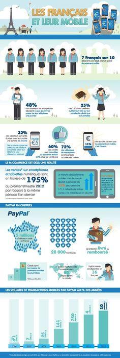 Blog - Applik&Vous - Les Français et leur Mobile