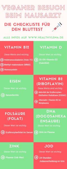 Die Checkliste für den Bluttest beim Hausarzt. Nicht nur für Veganer!