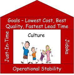 Looking to know more about lean?  Enjoy!