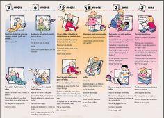 Voici pourquoi il est très important de bien connaître les différents stades de développement de son enfant afin d'éviter les comportements inappropriés.