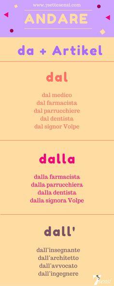 Präpositionen Italienisch: Eine Übersicht wie du die Präposition da in Verbindung mit dem Verb andare verwenden kannst.