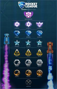 Season_4_ranks_2.jpg