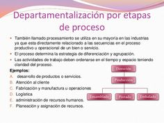 departamentalizacion por etapas de procesos.