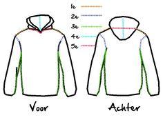 recyclen van een wollen deken (diy hoodie)  stik volgorde voor hoodie