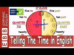 (Very Easy) Telling The Time in English + Click To Learn - YouTube